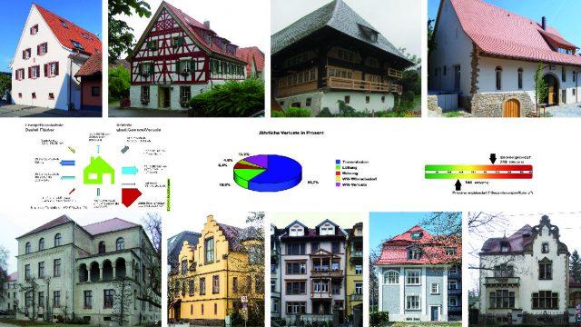 Eingangsbild WebsiteBereich Energie